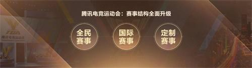 腾讯电竞运动会:赛事结构全面升级