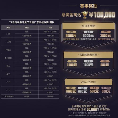 TT语音手游开黑节广东高校联赛奖励.jpg